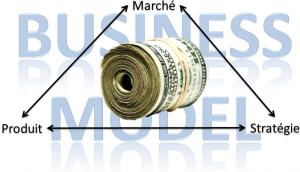 Business model illustration